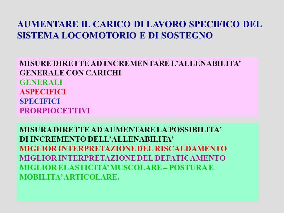 AUMENTARE IL CARICO DI LAVORO SPECIFICO DEL SISTEMA LOCOMOTORIO E DI SOSTEGNO