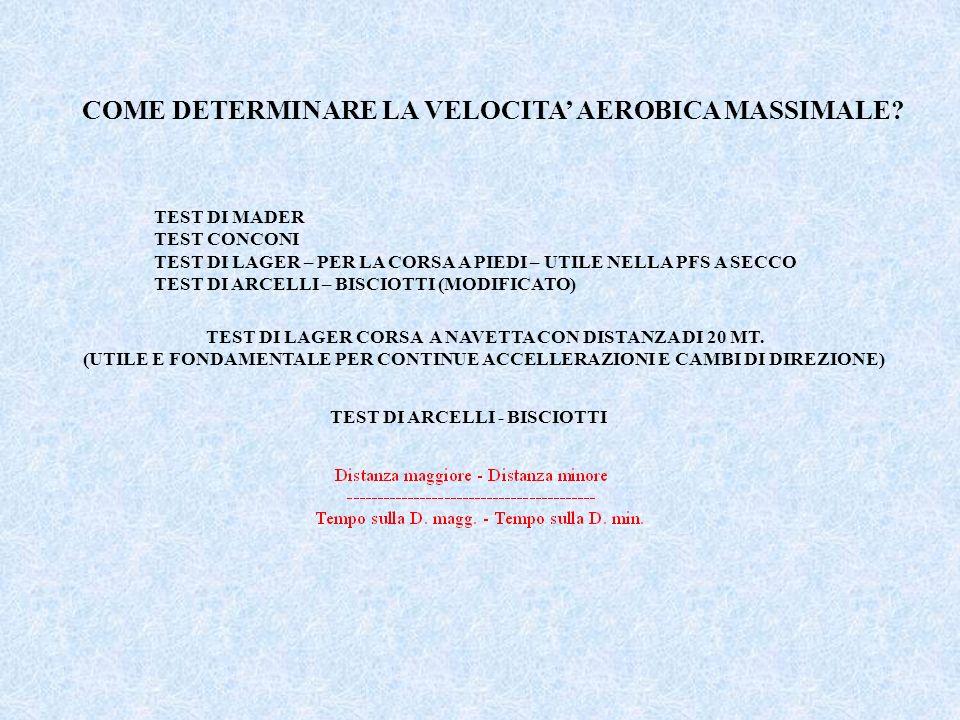 TEST DI LAGER CORSA A NAVETTA CON DISTANZA DI 20 MT.