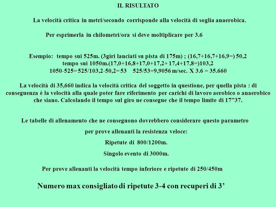 Numero max consigliato di ripetute 3-4 con recuperi di 3'