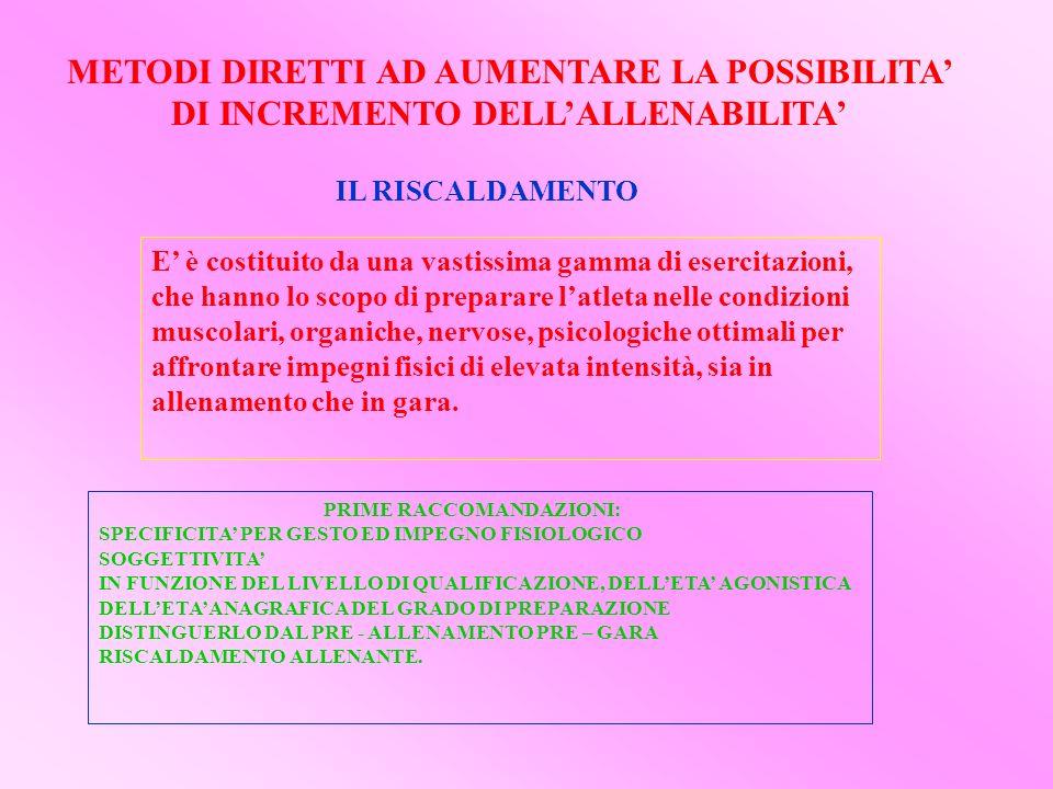 METODI DIRETTI AD AUMENTARE LA POSSIBILITA' DI INCREMENTO DELL'ALLENABILITA'