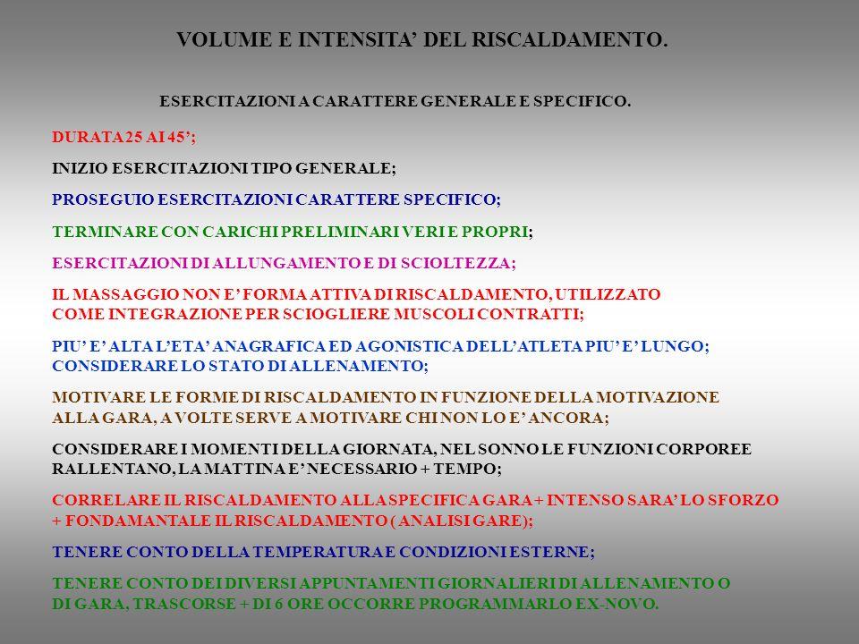 VOLUME E INTENSITA' DEL RISCALDAMENTO.