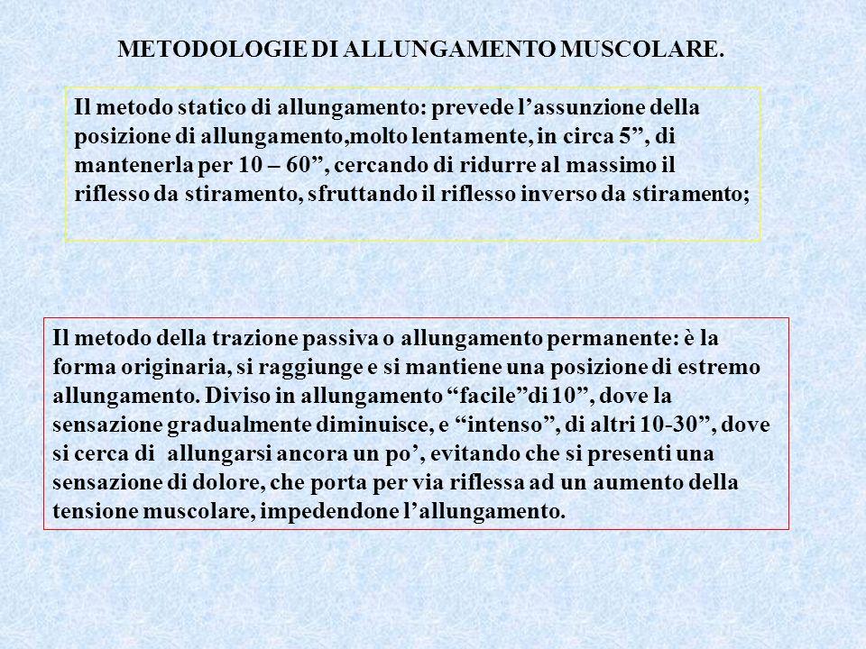 METODOLOGIE DI ALLUNGAMENTO MUSCOLARE.