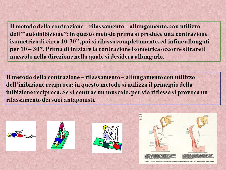 Il metodo della contrazione – rilassamento – allungamento, con utilizzo dell' autoinibizione : in questo metodo prima si produce una contrazione isometrica di circa 10-30 , poi si rilassa completamente, ed infine allungati per 10 – 30 . Prima di iniziare la contrazione isometrica occorre stirare il muscolo nella direzione nella quale si desidera allungarlo.