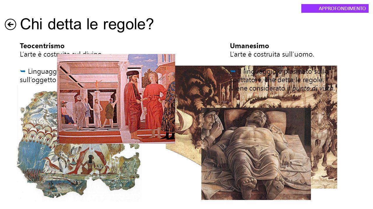 Chi detta le regole Teocentrismo L'arte è costruita sul divino.