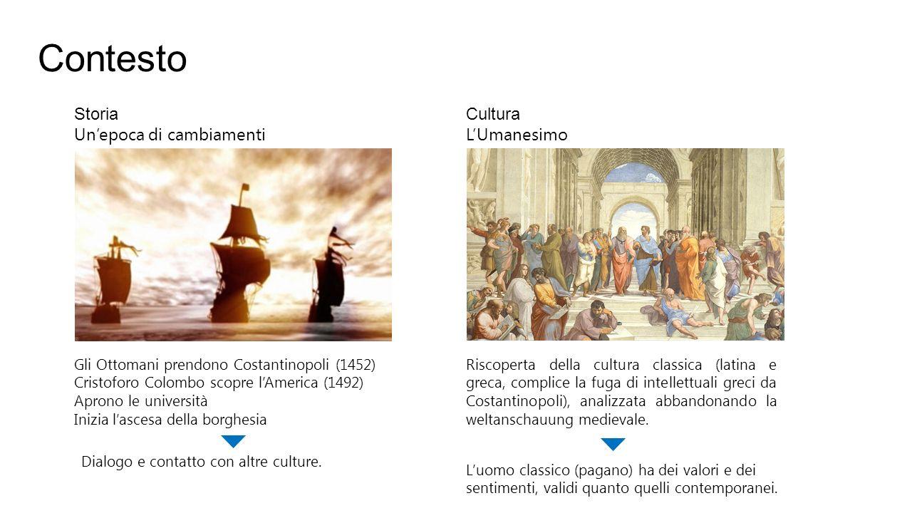 Contesto Storia Un'epoca di cambiamenti Cultura L'Umanesimo
