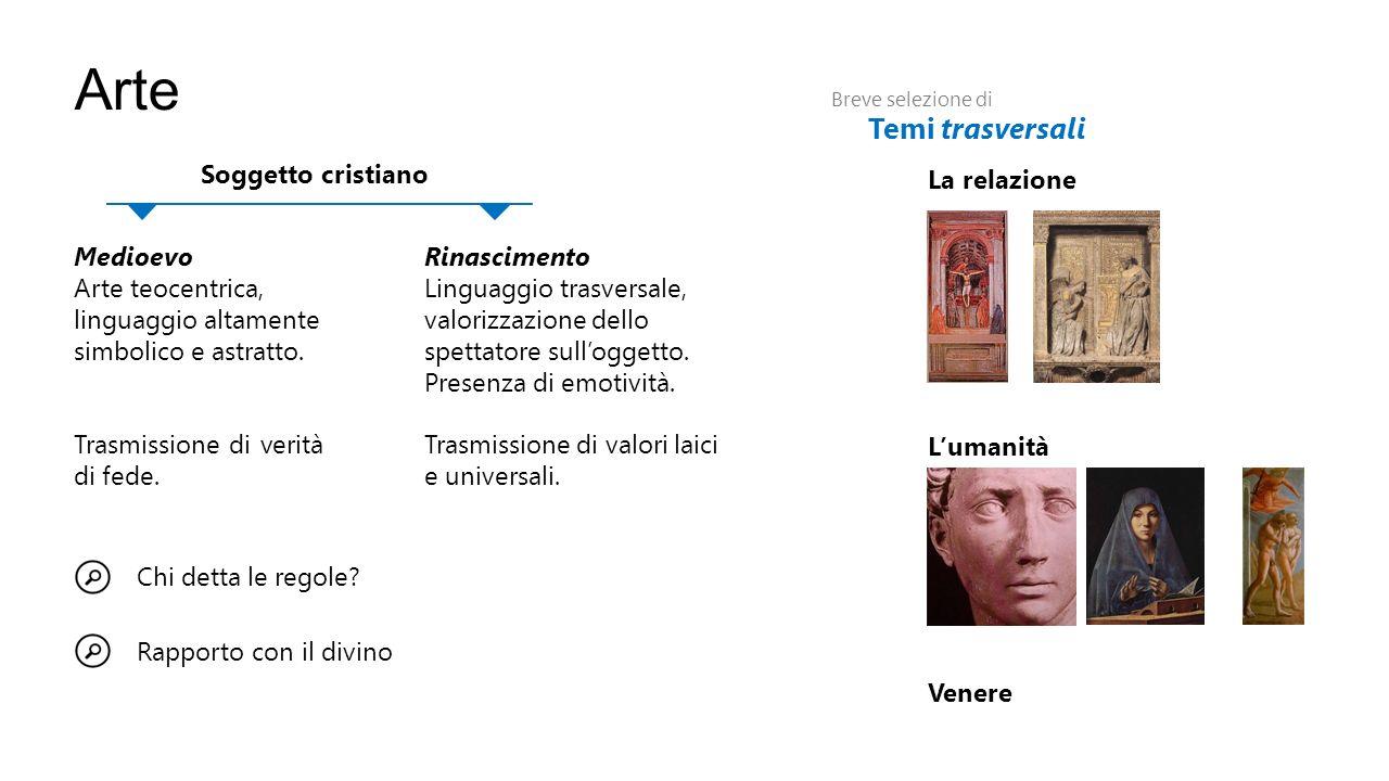 Arte Temi trasversali Soggetto cristiano La relazione Medioevo