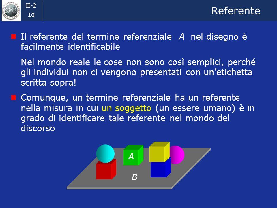 Referente Il referente del termine referenziale A nel disegno è facilmente identificabile.