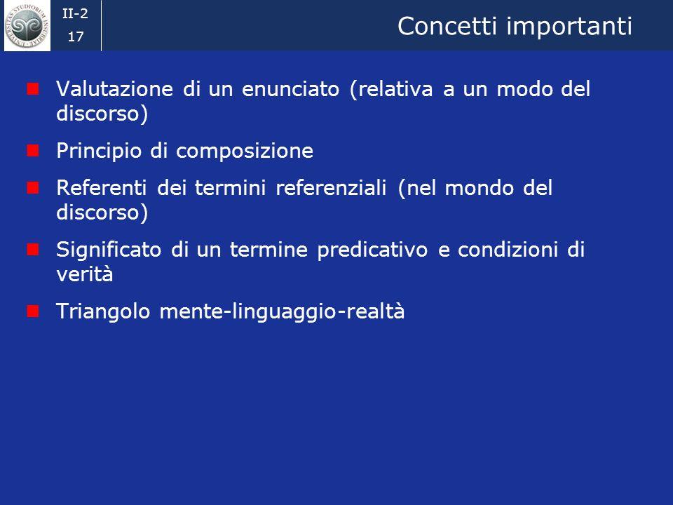 Concetti importanti Valutazione di un enunciato (relativa a un modo del discorso) Principio di composizione.