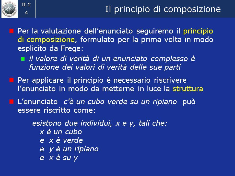 Il principio di composizione
