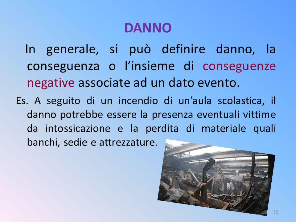 DANNO In generale, si può definire danno, la conseguenza o l'insieme di conseguenze negative associate ad un dato evento.
