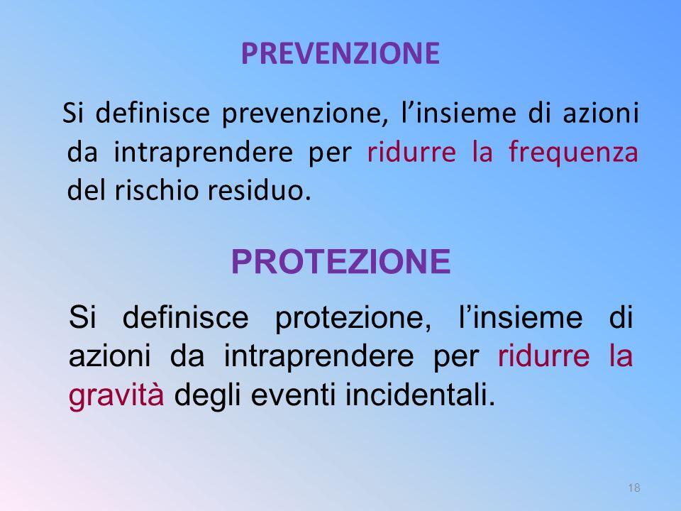 PREVENZIONE PROTEZIONE