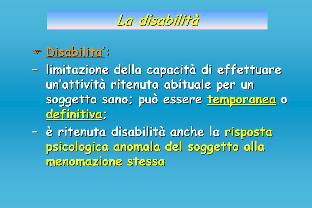 La disabilità  Disabilita':