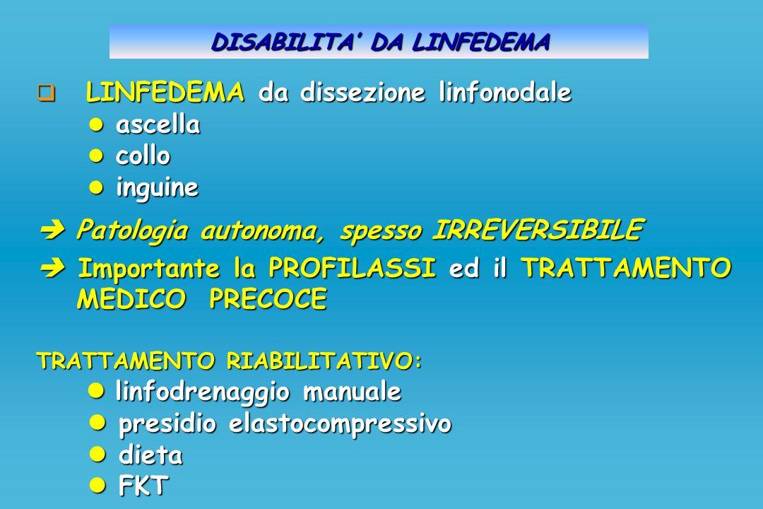 DISABILITA' DA LINFEDEMA