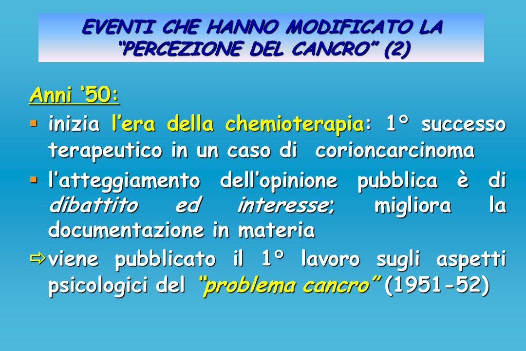 EVENTI CHE HANNO MODIFICATO LA PERCEZIONE DEL CANCRO (2)