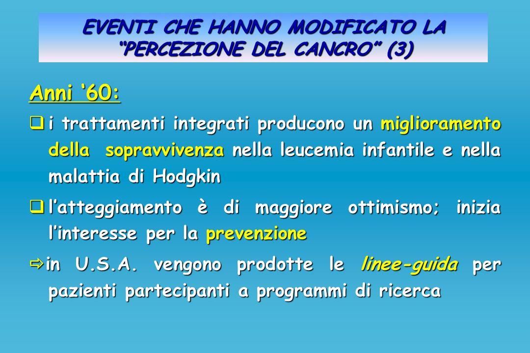 EVENTI CHE HANNO MODIFICATO LA PERCEZIONE DEL CANCRO (3)