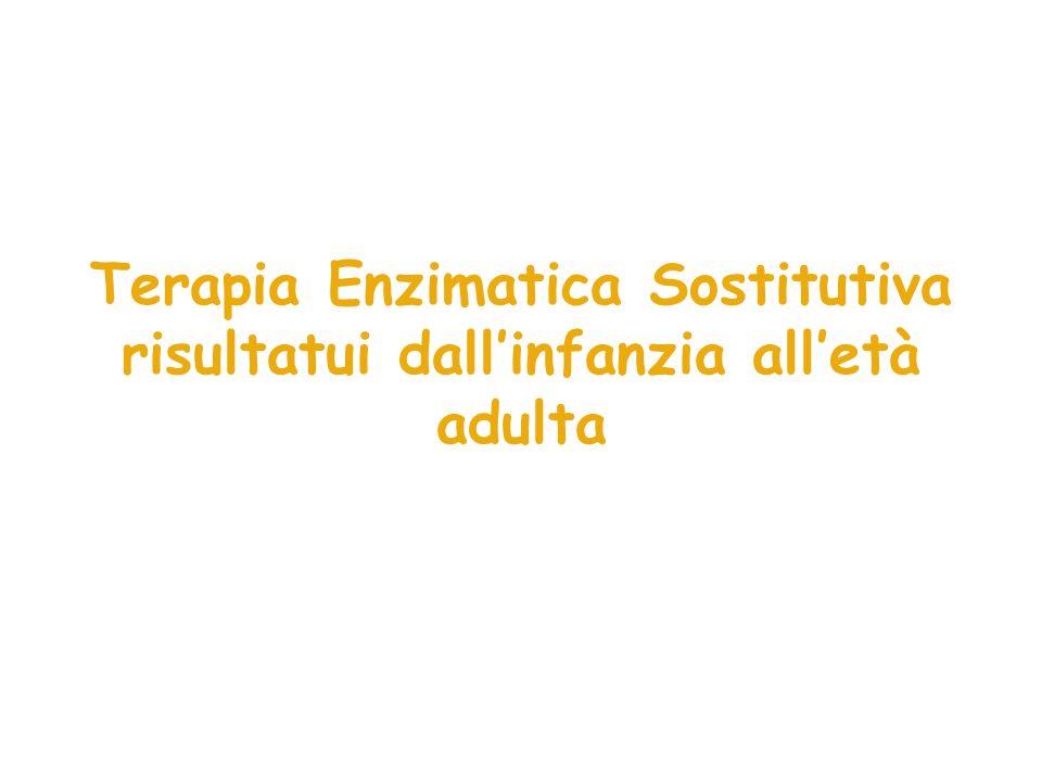 Terapia Enzimatica Sostitutiva risultatui dall'infanzia all'età adulta