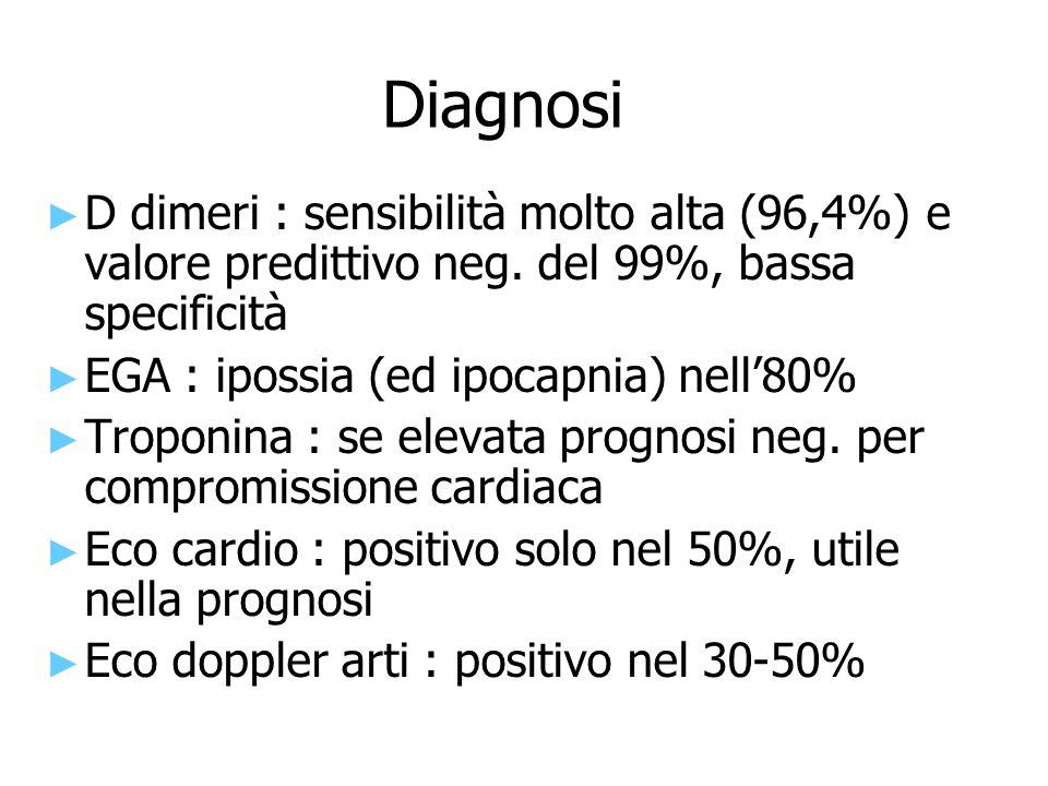 Diagnosi D dimeri : sensibilità molto alta (96,4%) e valore predittivo neg. del 99%, bassa specificità.