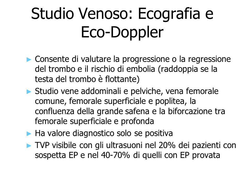 Studio Venoso: Ecografia e Eco-Doppler