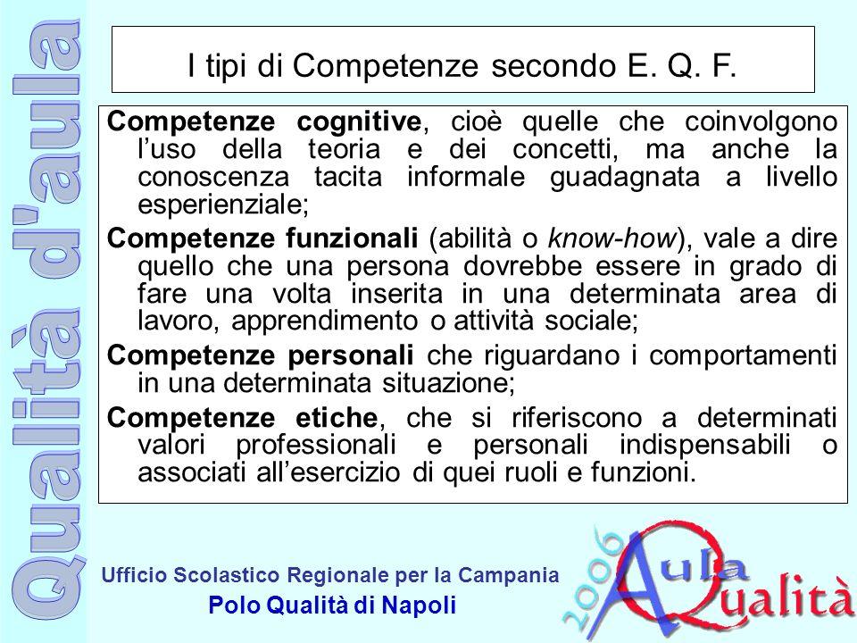 I tipi di Competenze secondo E. Q. F.