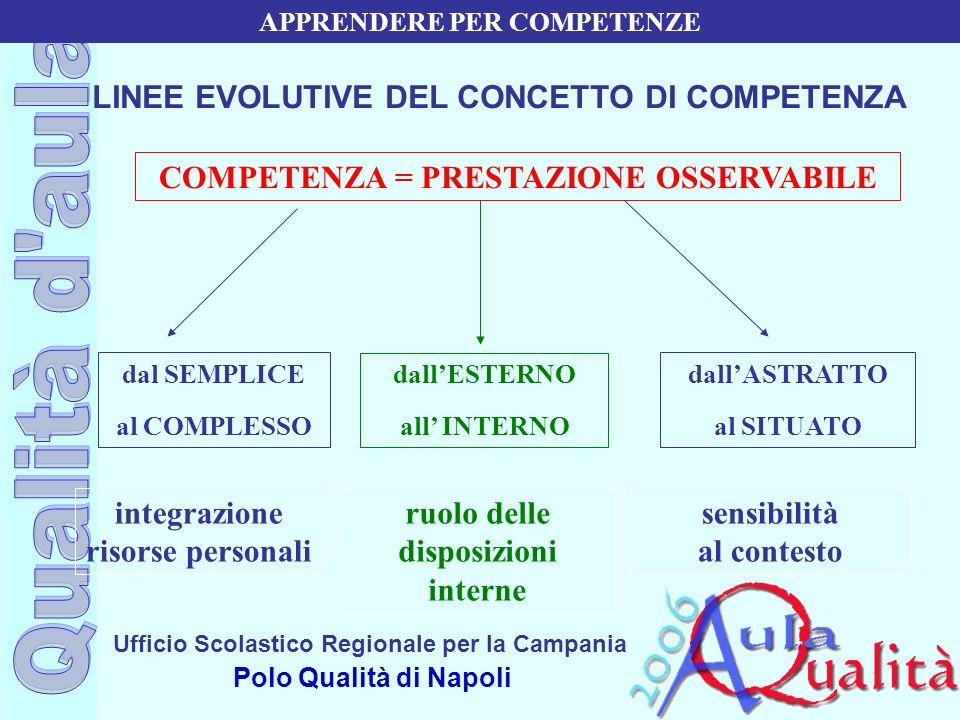 LINEE EVOLUTIVE DEL CONCETTO DI COMPETENZA