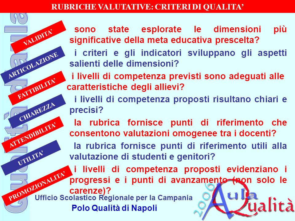RUBRICHE VALUTATIVE: CRITERI DI QUALITA'