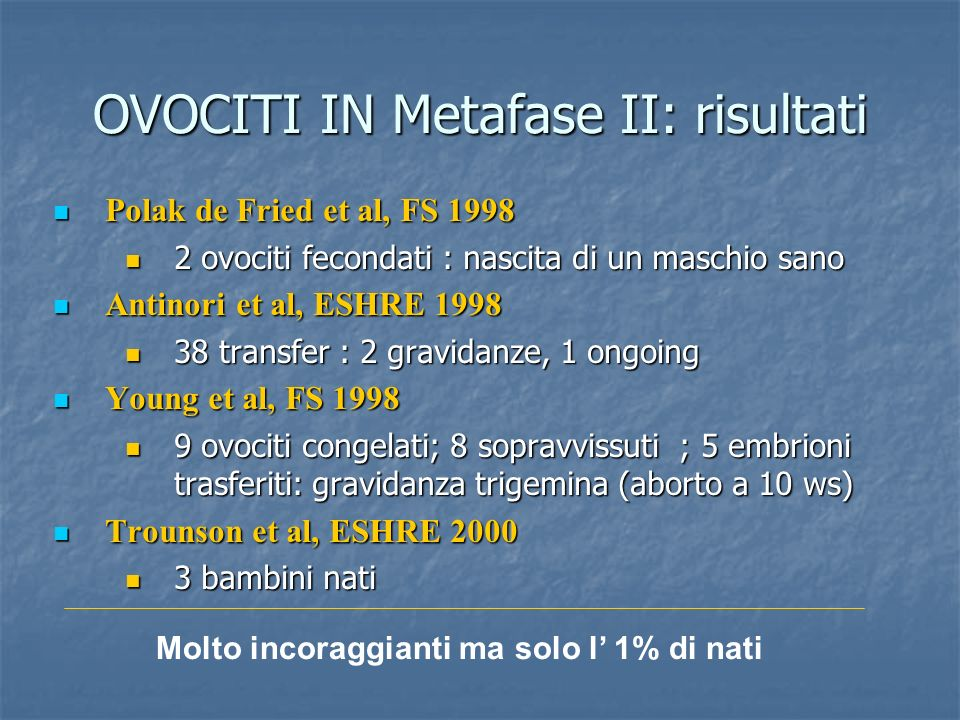 OVOCITI IN Metafase II: risultati