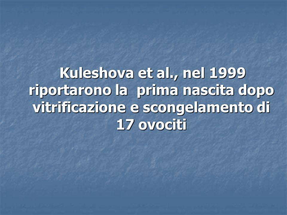 Kuleshova et al., nel 1999 riportarono la prima nascita dopo vitrificazione e scongelamento di 17 ovociti