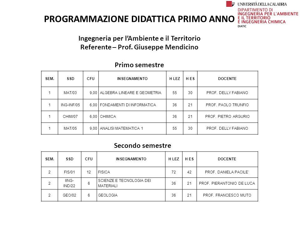 PROGRAMMAZIONE DIDATTICA PRIMO ANNO