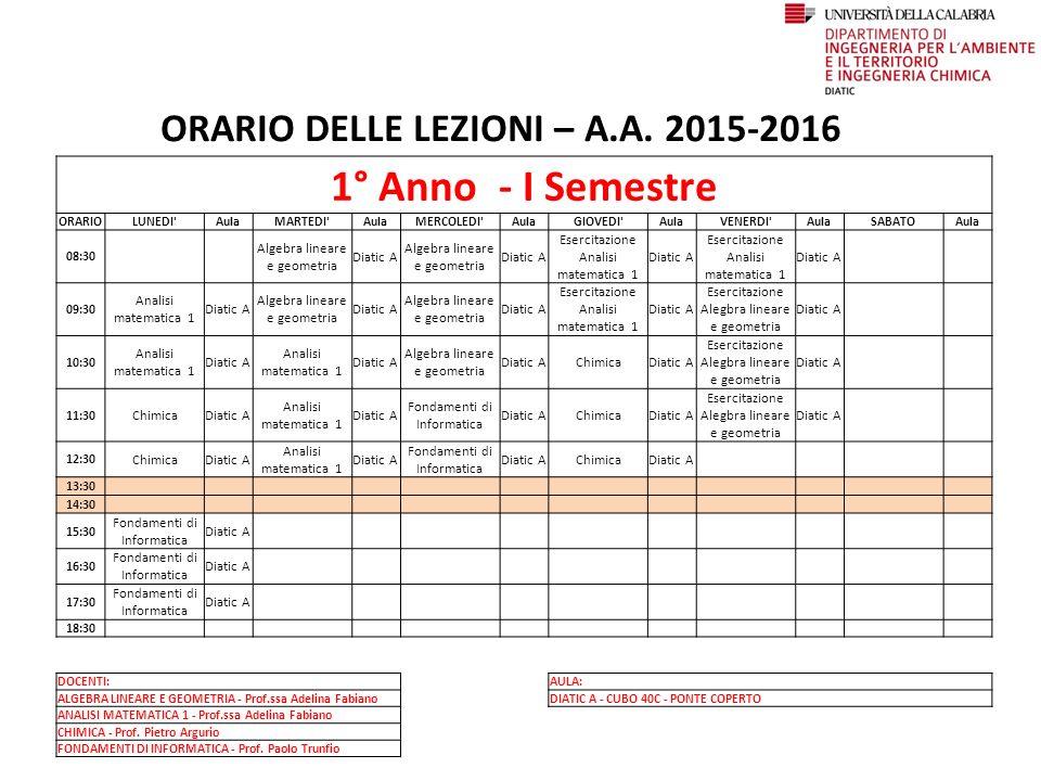 ORARIO DELLE LEZIONI – A.A. 2015-2016