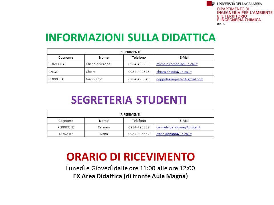 INFORMAZIONI SULLA DIDATTICA EX Area Didattica (di fronte Aula Magna)
