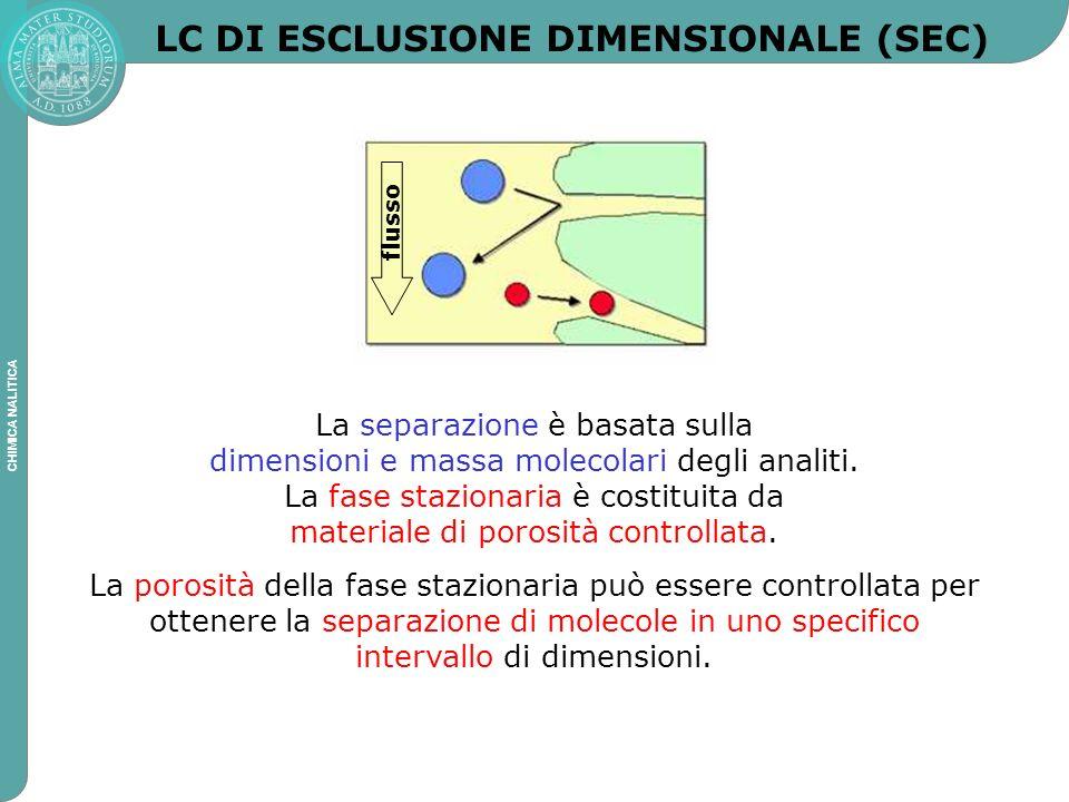 LC DI ESCLUSIONE DIMENSIONALE (SEC)