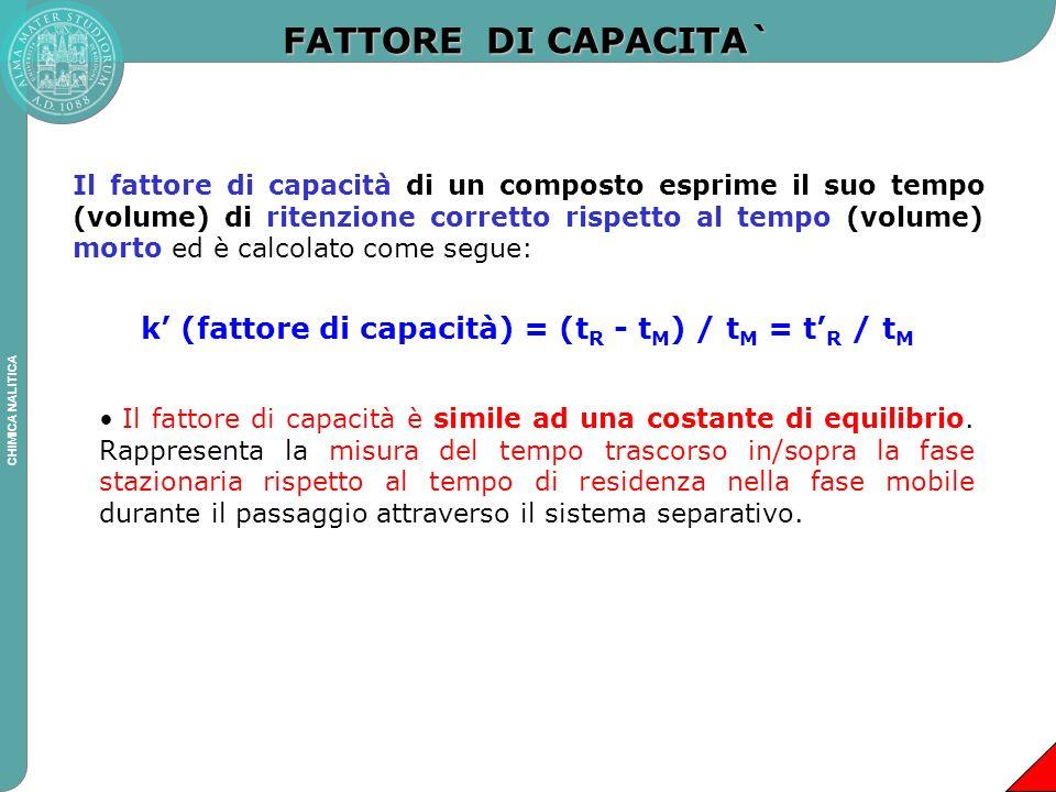 k' (fattore di capacità) = (tR - tM) / tM = t'R / tM