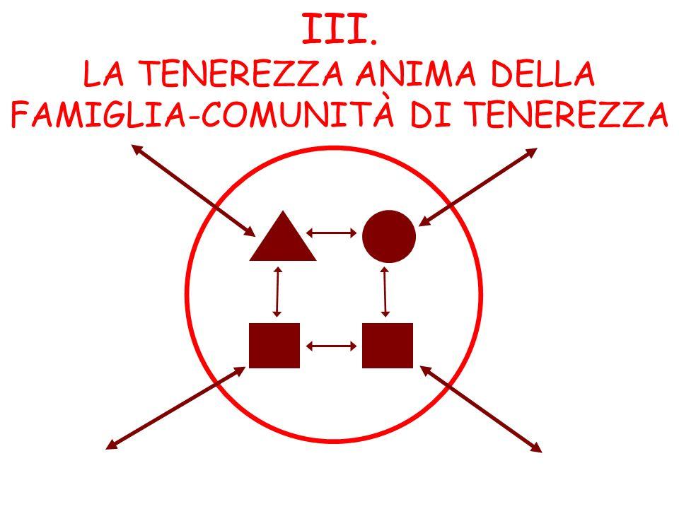 LA TENEREZZA ANIMA DELLA FAMIGLIA-COMUNITÀ DI TENEREZZA