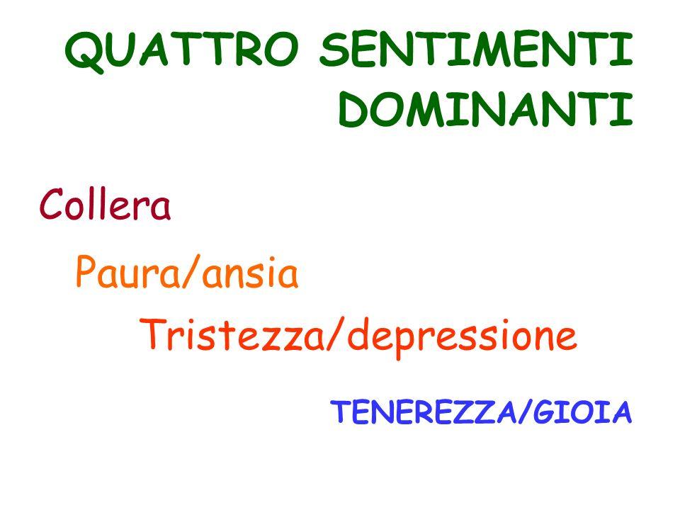 Tristezza/depressione