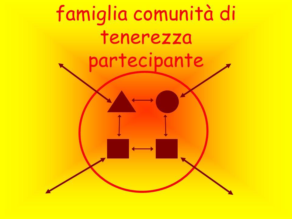famiglia comunità di tenerezza partecipante
