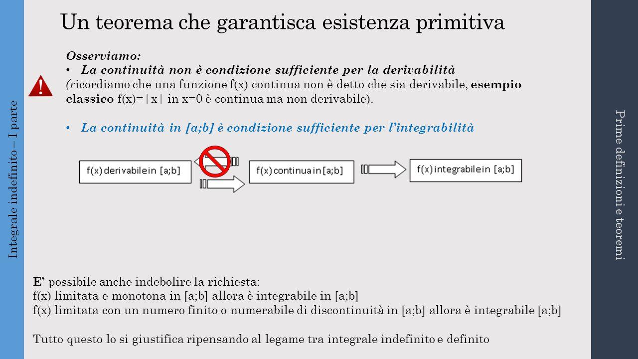 Un teorema che garantisca esistenza primitiva