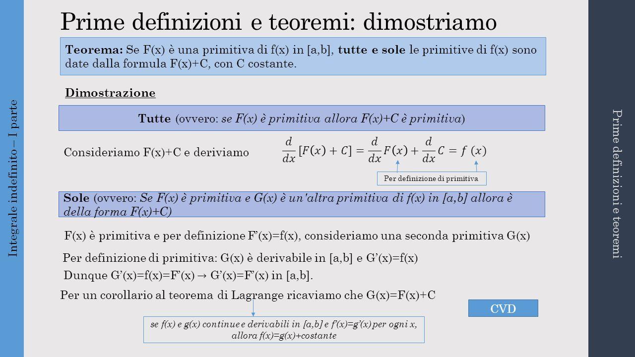 Prime definizioni e teoremi: dimostriamo