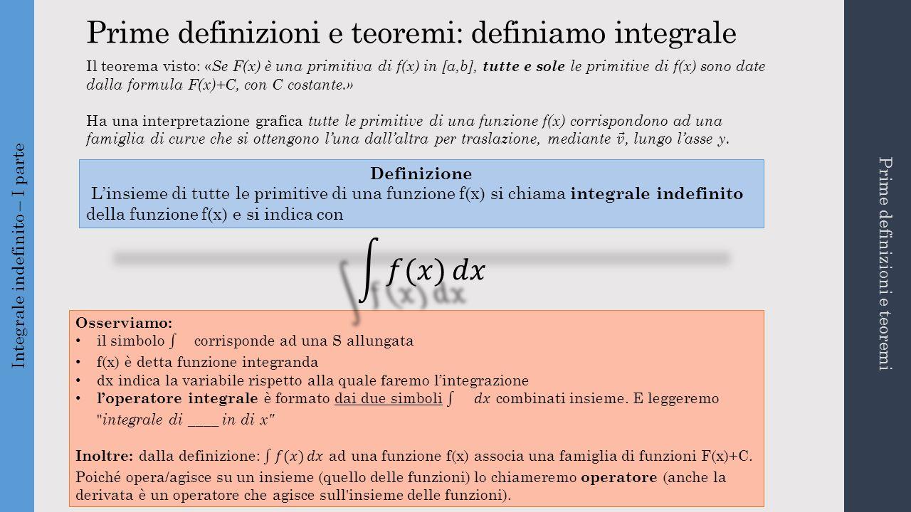 Prime definizioni e teoremi: definiamo integrale