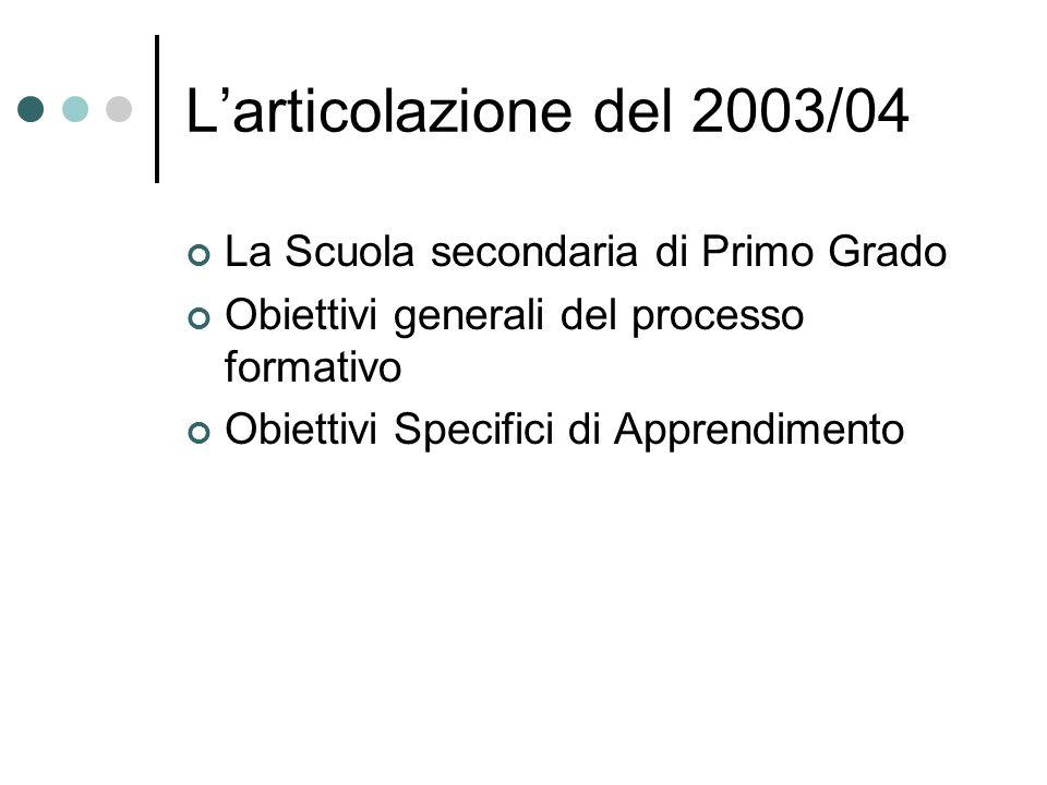 L'articolazione del 2003/04 La Scuola secondaria di Primo Grado