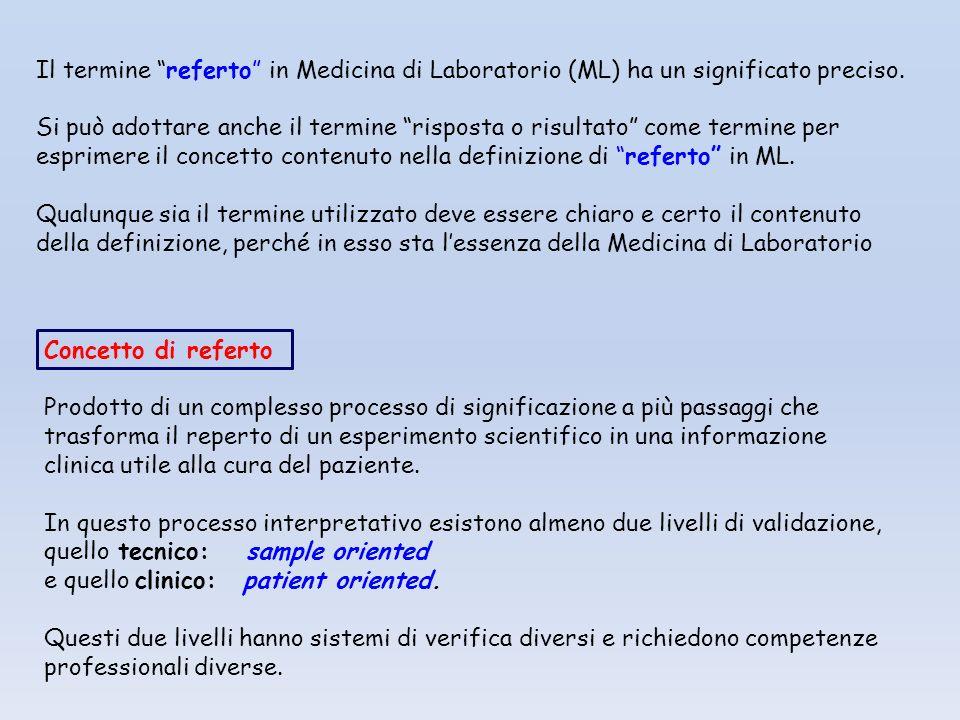 Il termine referto in Medicina di Laboratorio (ML) ha un significato preciso.