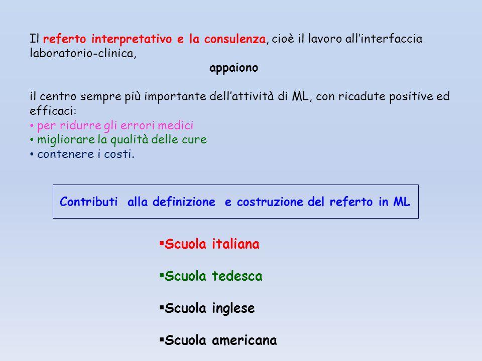 Scuola italiana Scuola tedesca Scuola inglese Scuola americana