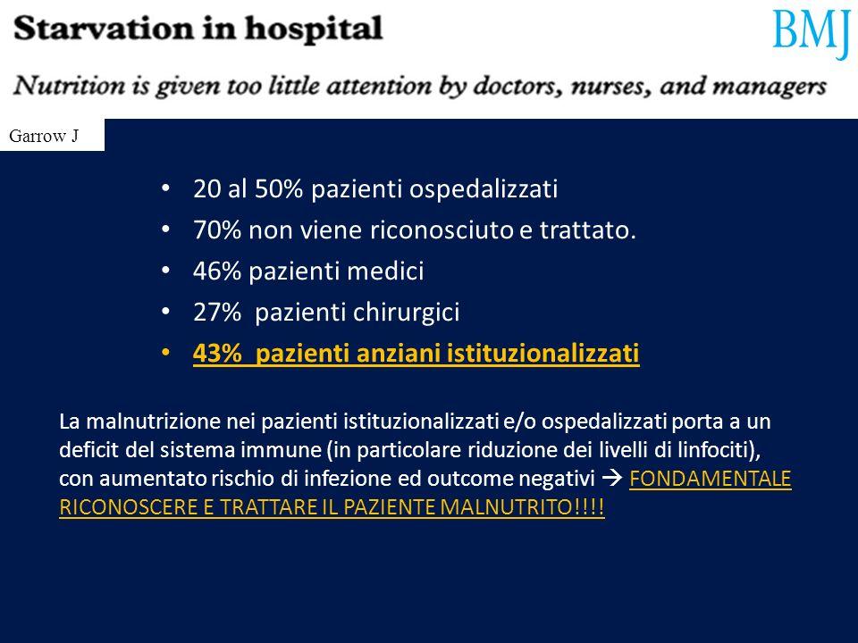 20 al 50% pazienti ospedalizzati