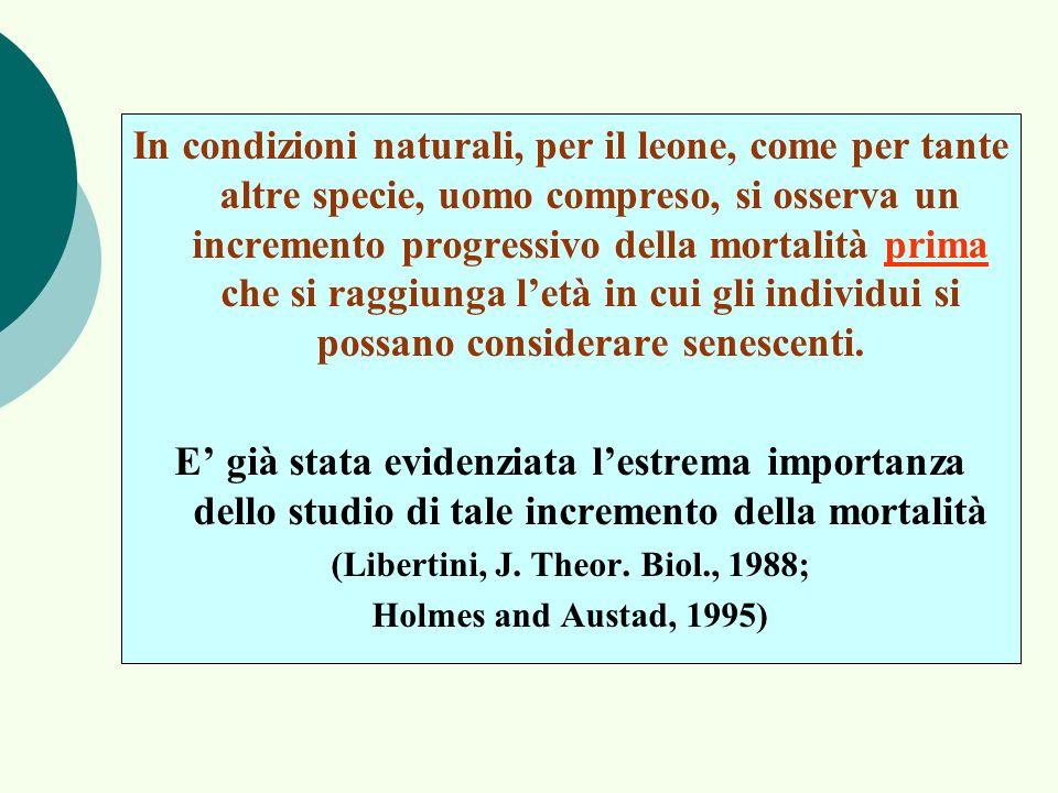 (Libertini, J. Theor. Biol., 1988;
