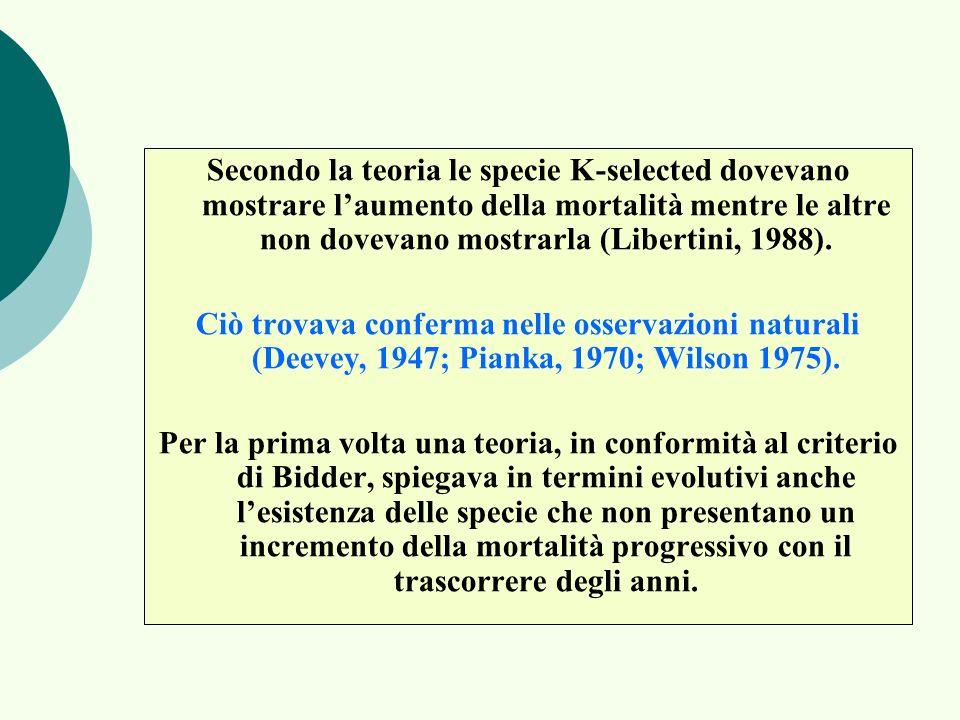 Secondo la teoria le specie K-selected dovevano mostrare l'aumento della mortalità mentre le altre non dovevano mostrarla (Libertini, 1988).