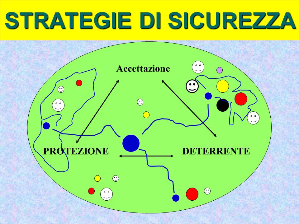 STRATEGIE DI SICUREZZA