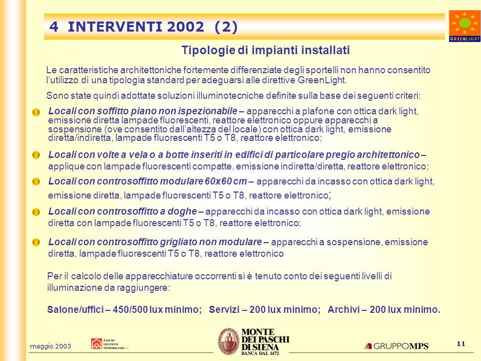 4 INTERVENTI 2002 (2) Tipologie di impianti installati