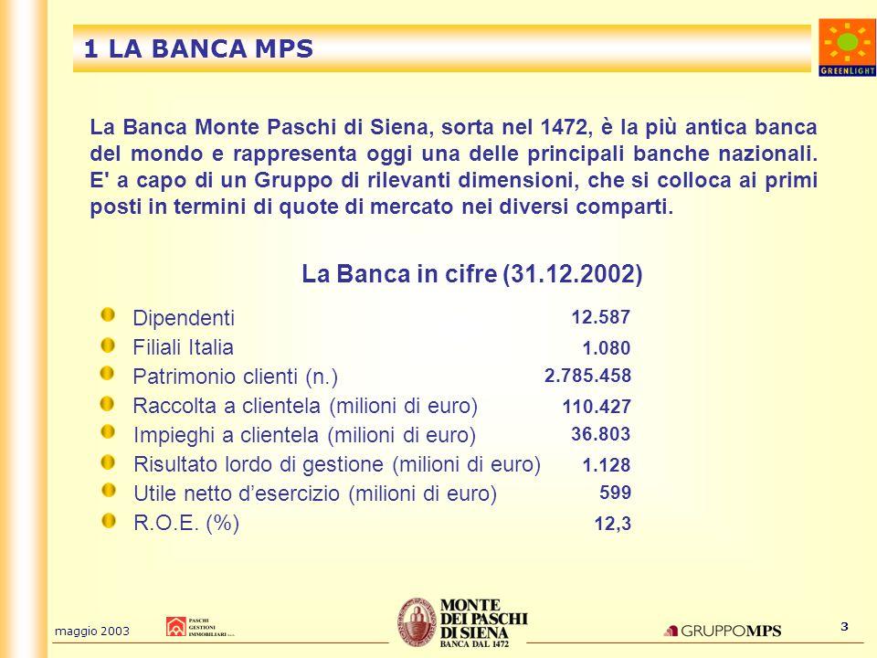 1 LA BANCA MPS La Banca in cifre (31.12.2002)
