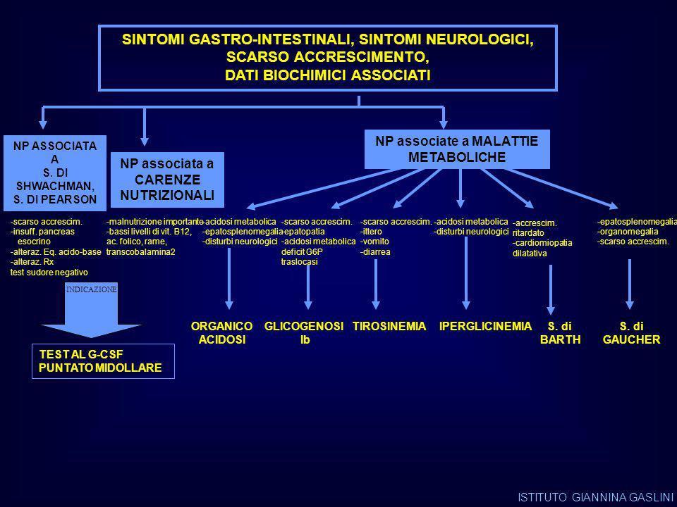 SINTOMI GASTRO-INTESTINALI, SINTOMI NEUROLOGICI, SCARSO ACCRESCIMENTO,
