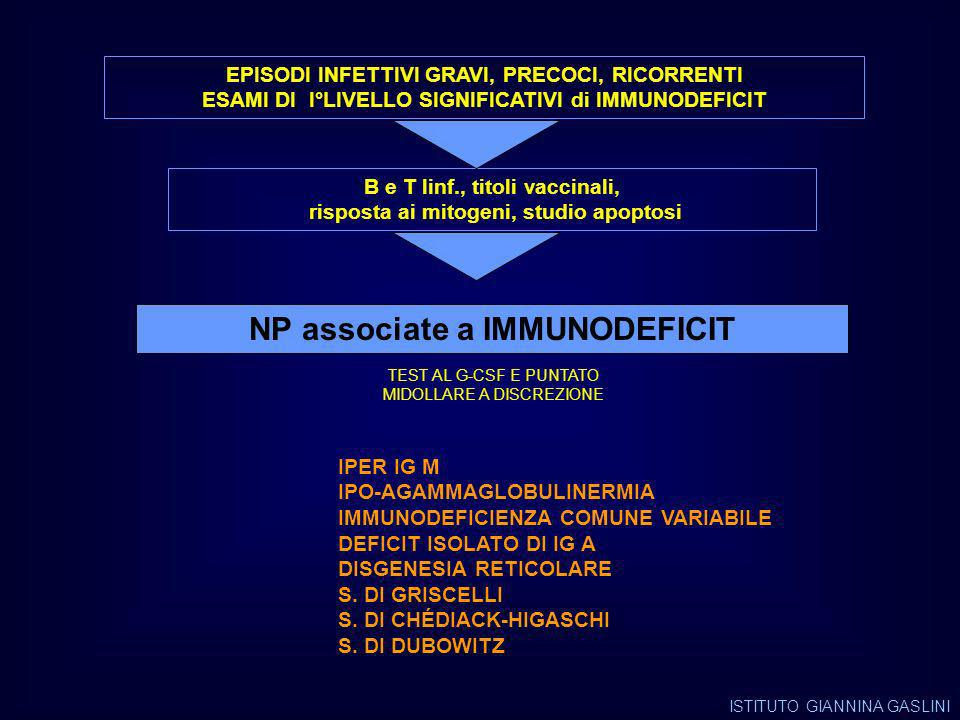 NP associate a IMMUNODEFICIT