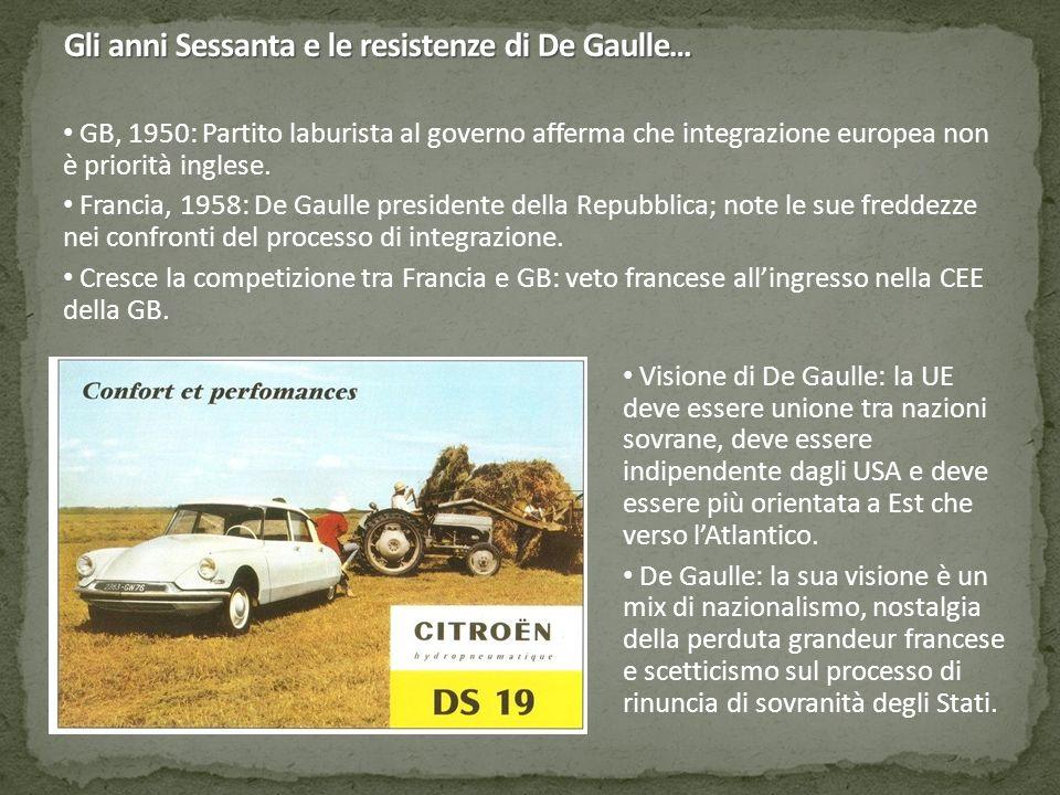 Gli anni Sessanta e le resistenze di De Gaulle…